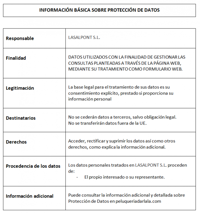 informacion protección datos